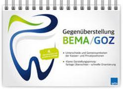 Gegenüberstellung BEMA/GOZ