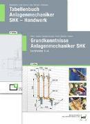 Paketangebot Der SHK-Einsteiger